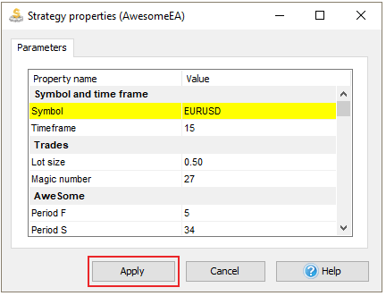 Make sure you have adjusted the timeframe in the EAs settings