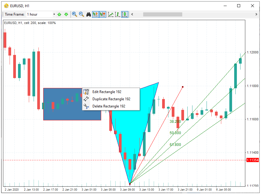 Adjust the properties of the graphic tools according to your trading needs